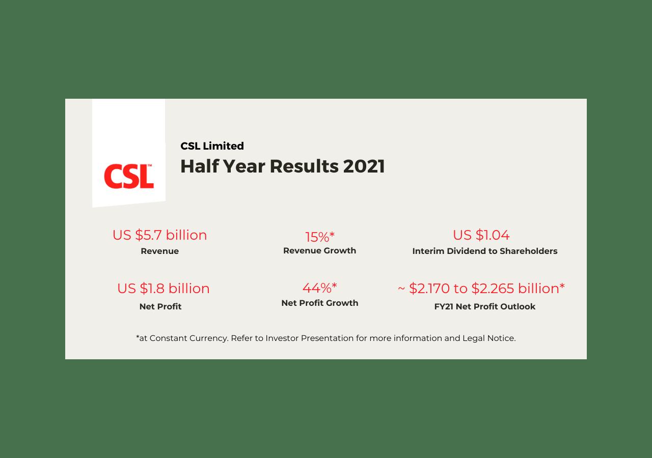 CSL Halbjahresergebnisse 2021