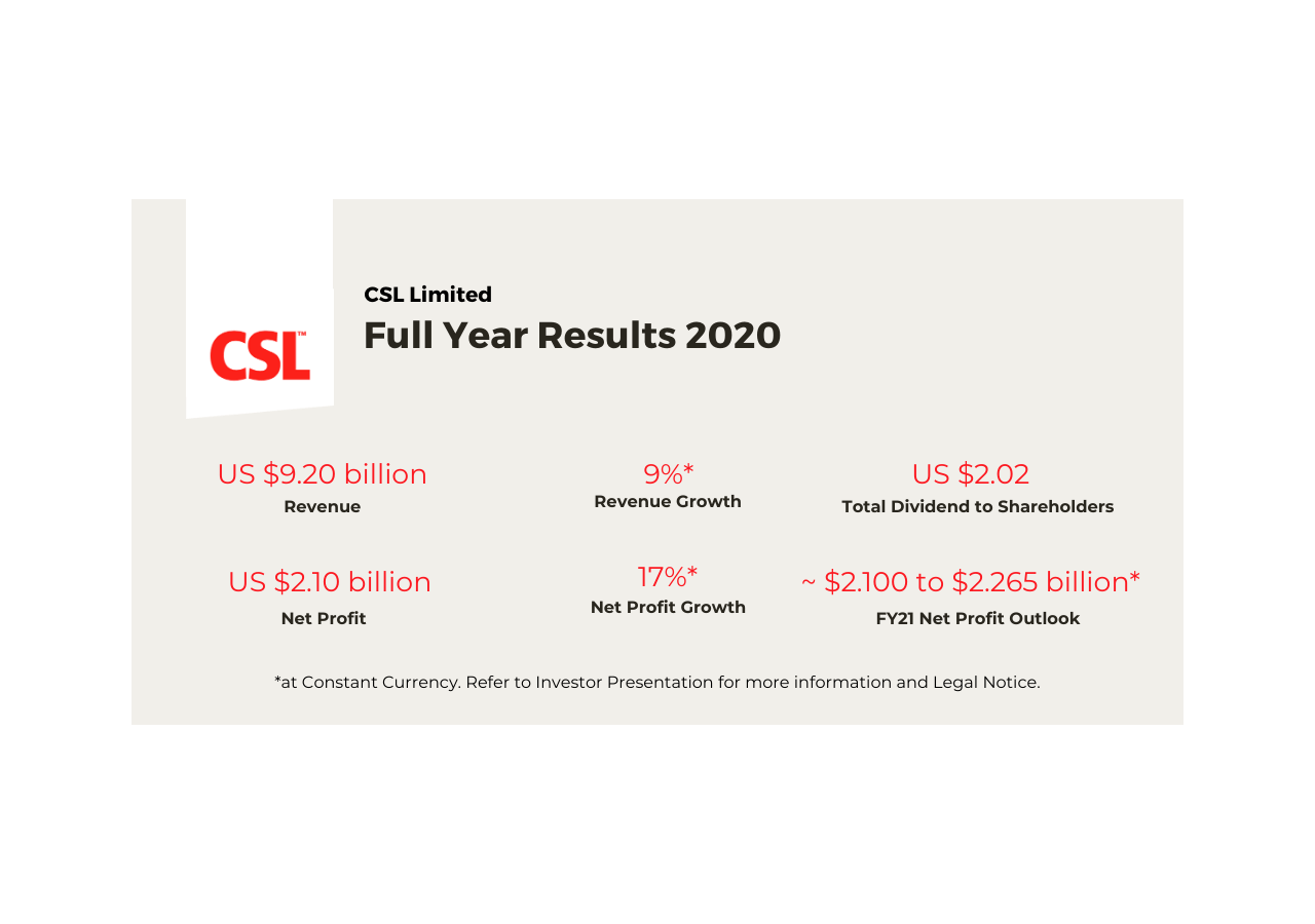 Graphic CSL Full Year Results 2020